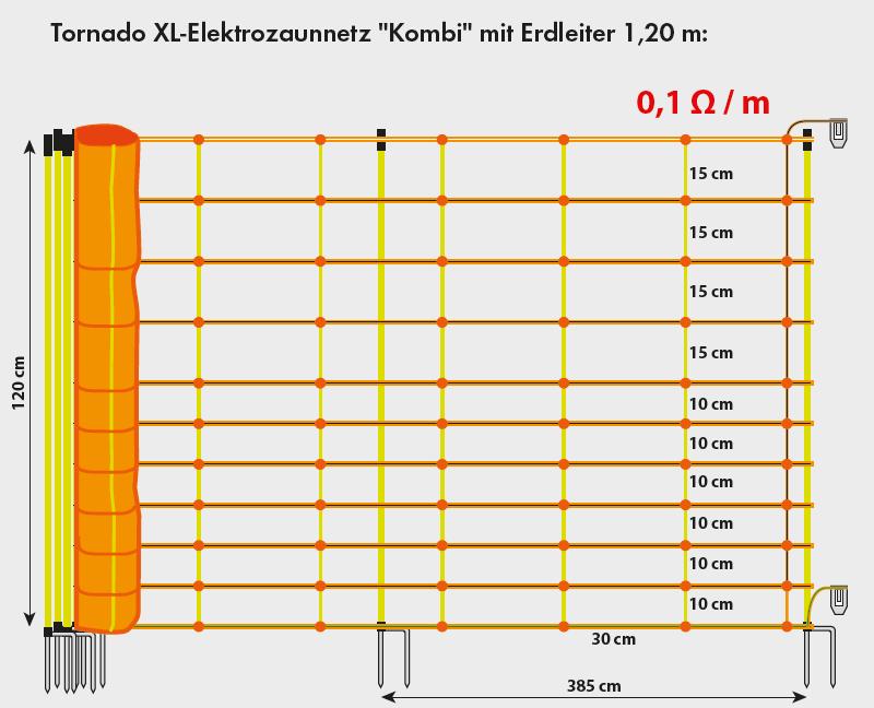 "Tornado XL-Elektrozaunnetz ""Kombi"" mit Erdleiter, Doppelspitze"