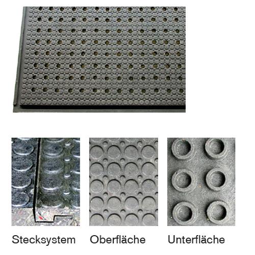 Rostabeckung Multi-Platte